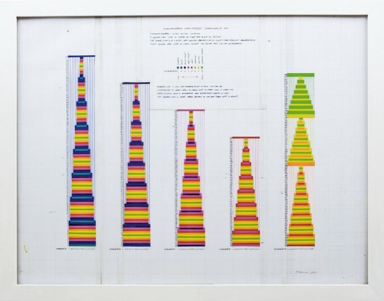 tn_750_588_Channa-Horwitz-Sonakinatography-Composition-XXII-2001-Courtesy-Sammlung-Oehmen-Deutschland-.13f5f8939c7c198ef5f4adf150e4732f